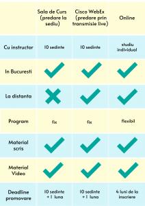 curs-c++-incepatori-cariera-it-programare-telecom-academy